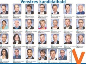 Venstres hold.